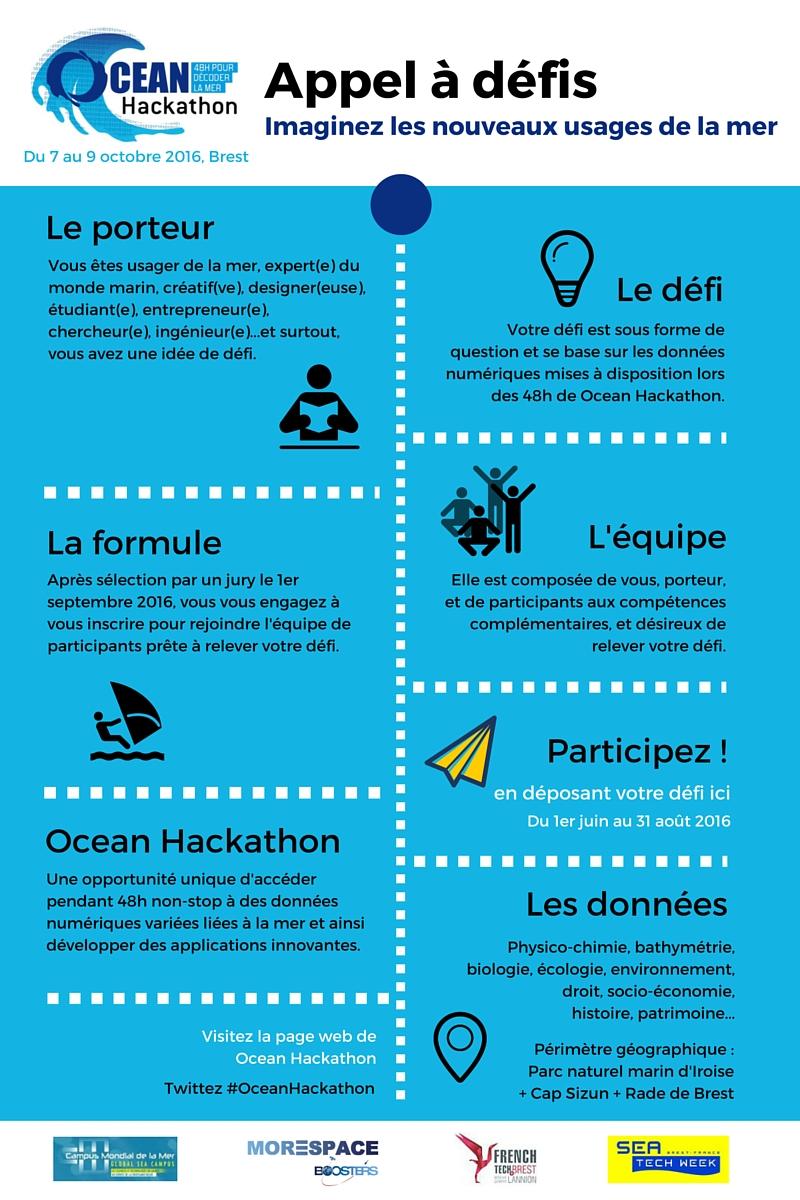 oceanhackathon